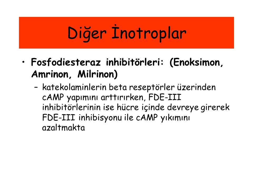 Fosfodiesteraz inhibitörleri: (Enoksimon, Amrinon, Milrinon) –katekolaminlerin beta reseptörler üzerinden cAMP yapımını arttırırken, FDE-III inhibitör