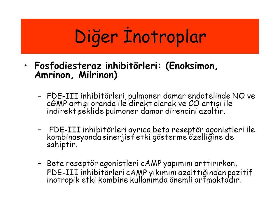 Fosfodiesteraz inhibitörleri: (Enoksimon, Amrinon, Milrinon) –FDE-III inhibitörleri, pulmoner damar endotelinde NO ve cGMP artışı oranda ile direkt ol