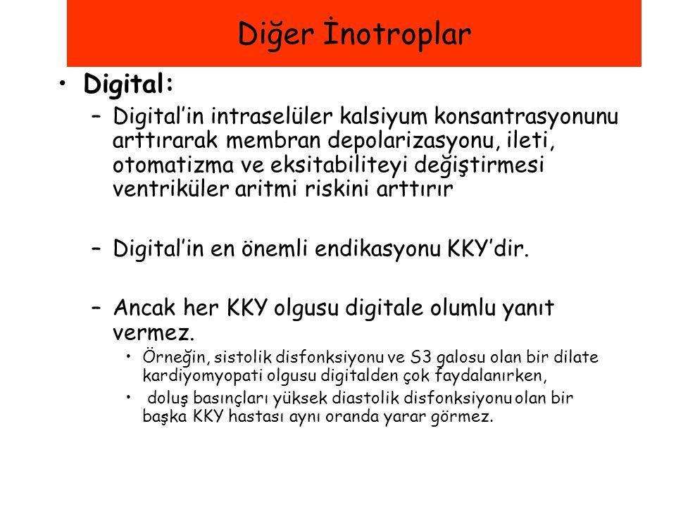 Diğer İnotroplar Digital: –Digital'in intraselüler kalsiyum konsantrasyonunu arttırarak membran depolarizasyonu, ileti, otomatizma ve eksitabiliteyi d