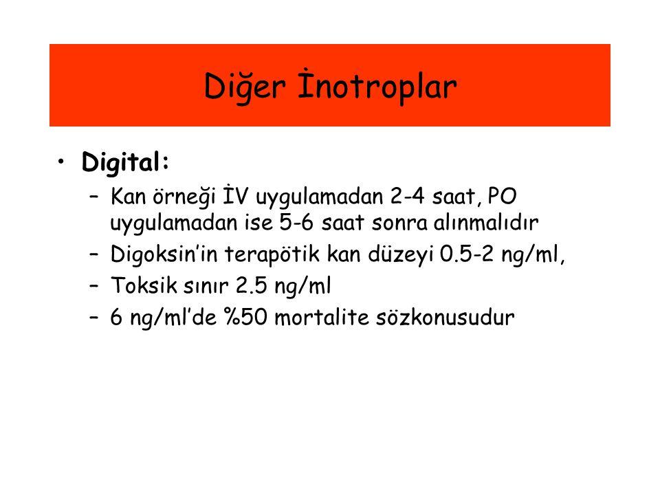 Diğer İnotroplar Digital: –Kan örneği İV uygulamadan 2-4 saat, PO uygulamadan ise 5-6 saat sonra alınmalıdır –Digoksin'in terapötik kan düzeyi 0.5-2 n
