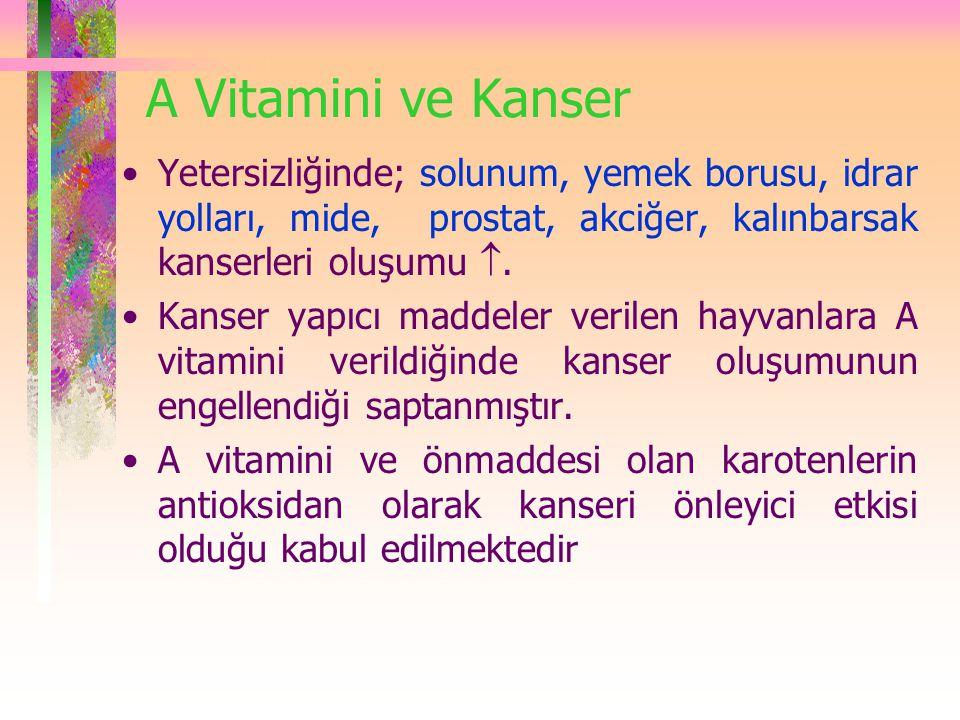 A Vitamini ve Kanser Yetersizliğinde; solunum, yemek borusu, idrar yolları, mide, prostat, akciğer, kalınbarsak kanserleri oluşumu . Kanser yapıcı ma