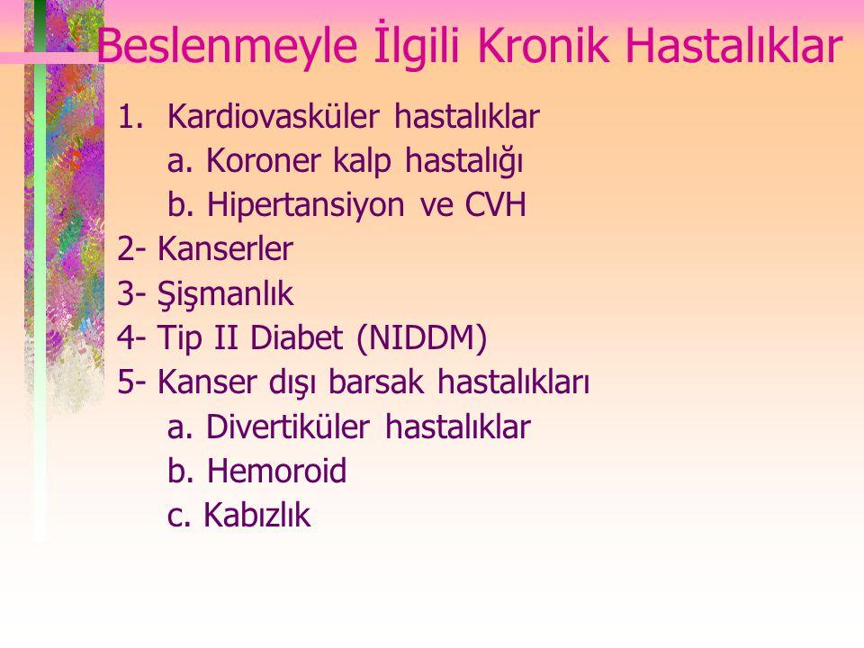 Beslenmeyle İlgili Kronik Hastalıklar 1.Kardiovasküler hastalıklar a. Koroner kalp hastalığı b. Hipertansiyon ve CVH 2- Kanserler 3- Şişmanlık 4- Tip