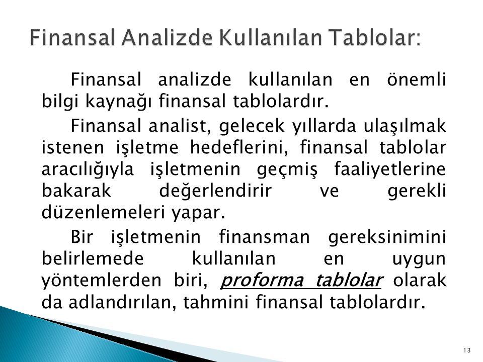 Finansal analizde kullanılan en önemli bilgi kaynağı finansal tablolardır. Finansal analist, gelecek yıllarda ulaşılmak istenen işletme hedeflerini, f