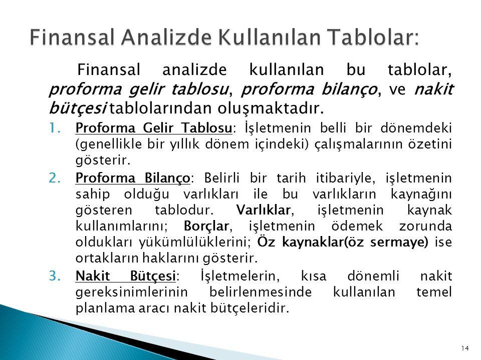 Finansal analizde kullanılan bu tablolar, proforma gelir tablosu, proforma bilanço, ve nakit bütçesi tablolarından oluşmaktadır. 1.Proforma Gelir Tabl