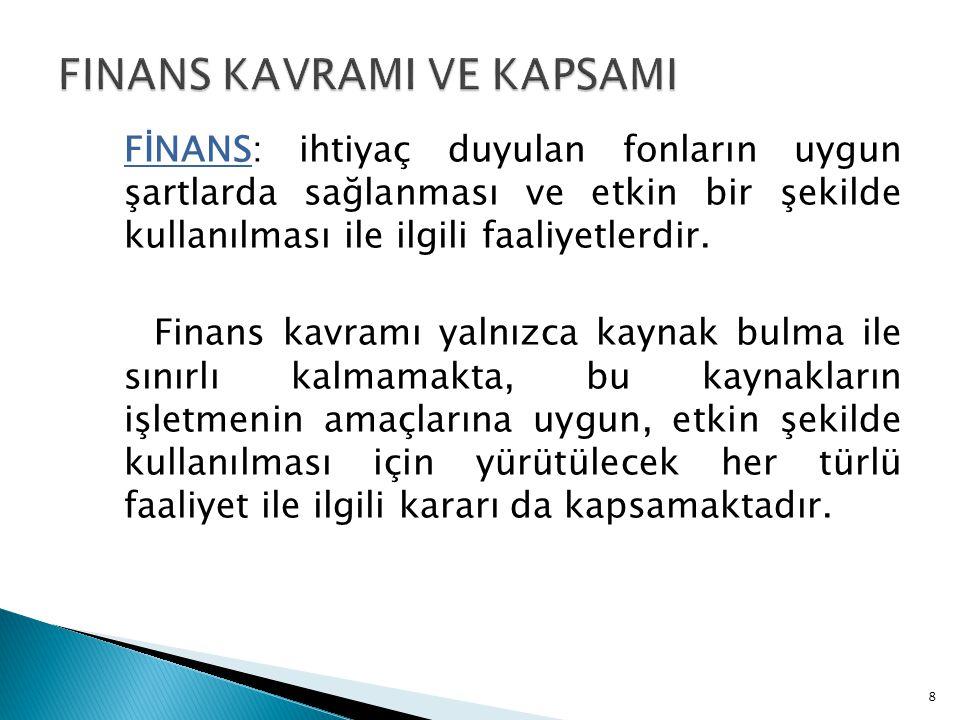 FİNANS: ihtiyaç duyulan fonların uygun şartlarda sağlanması ve etkin bir şekilde kullanılması ile ilgili faaliyetlerdir. Finans kavramı yalnızca kayna
