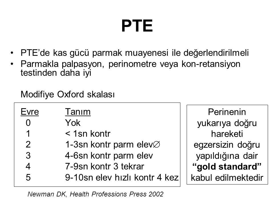 PTE PTE'de kas gücü parmak muayenesi ile değerlendirilmeli Parmakla palpasyon, perinometre veya kon-retansiyon testinden daha iyi Modifiye Oxford skal