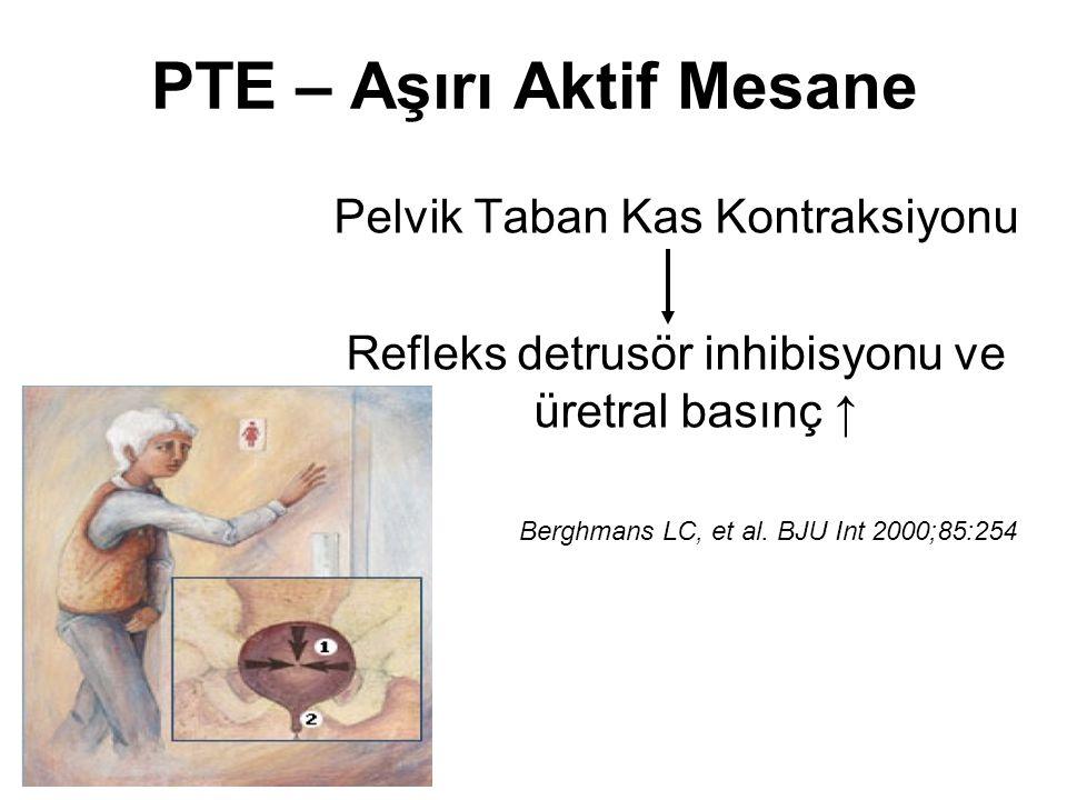 PTE – Aşırı Aktif Mesane Pelvik Taban Kas Kontraksiyonu Refleks detrusör inhibisyonu ve üretral basınç ↑ Berghmans LC, et al. BJU Int 2000;85:254