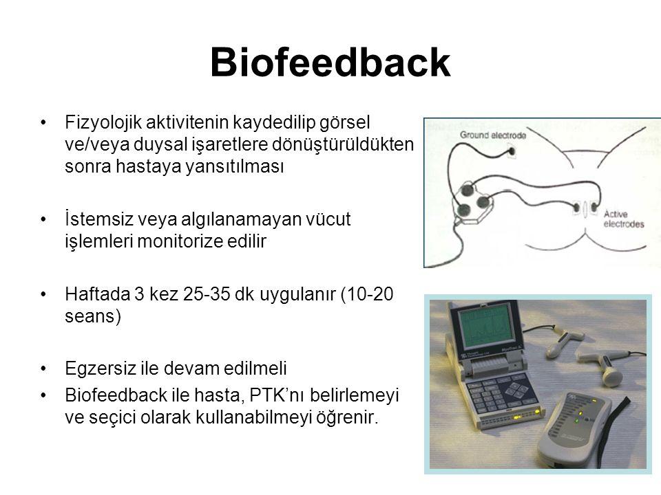 Biofeedback Fizyolojik aktivitenin kaydedilip görsel ve/veya duysal işaretlere dönüştürüldükten sonra hastaya yansıtılması İstemsiz veya algılanamayan