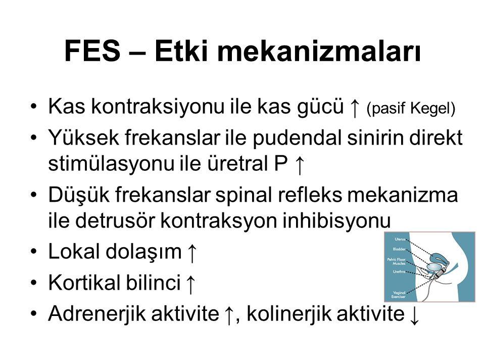 FES – Etki mekanizmaları Kas kontraksiyonu ile kas gücü ↑ (pasif Kegel) Yüksek frekanslar ile pudendal sinirin direkt stimülasyonu ile üretral P ↑ Düş