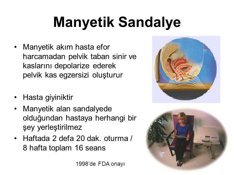 Manyetik Sandalye Manyetik akım hasta efor harcamadan pelvik taban sinir ve kaslarını depolarize ederek pelvik kas egzersizi oluşturur Hasta giyinikti