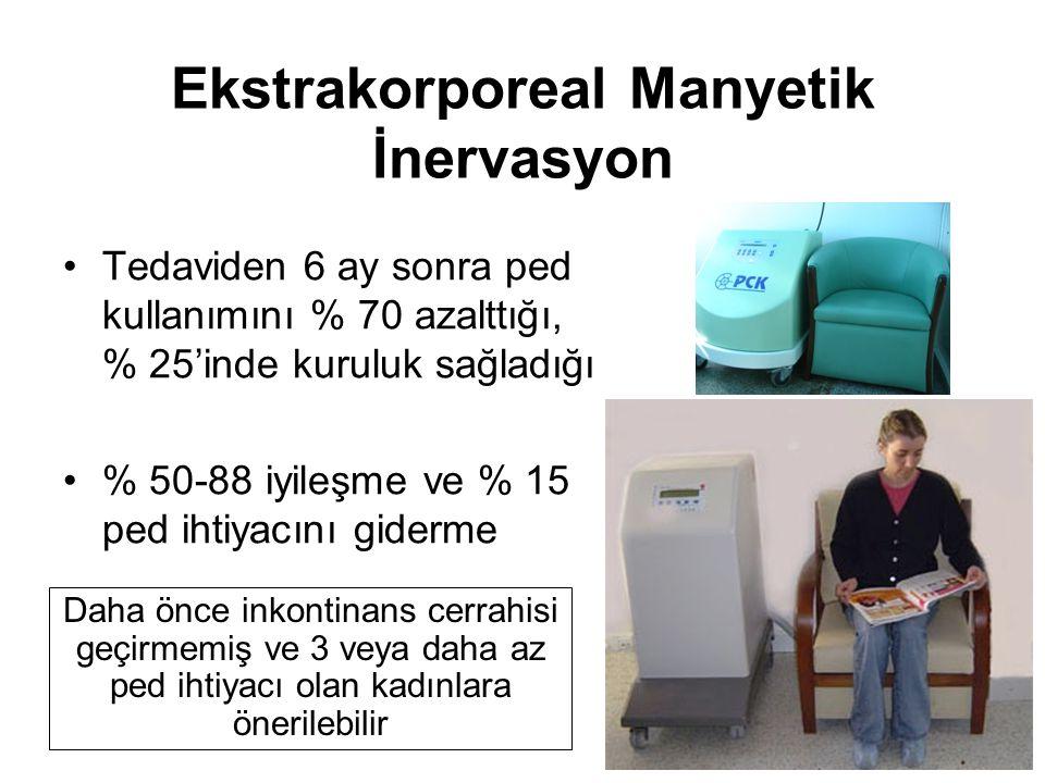 Ekstrakorporeal Manyetik İnervasyon Tedaviden 6 ay sonra ped kullanımını % 70 azalttığı, % 25'inde kuruluk sağladığı % 50-88 iyileşme ve % 15 ped ihti