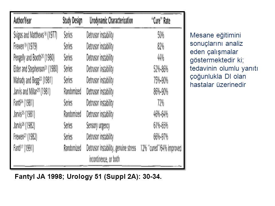 Mesane eğitimini sonuçlarını analiz eden çalışmalar göstermektedir ki; tedavinin olumlu yanıtı çoğunlukla DI olan hastalar üzerinedir Fantyl JA 1998;