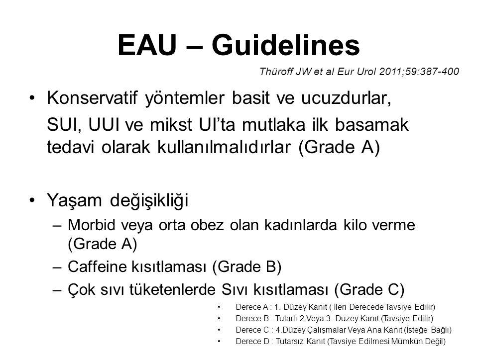 EAU – Guidelines Konservatif yöntemler basit ve ucuzdurlar, SUI, UUI ve mikst UI'ta mutlaka ilk basamak tedavi olarak kullanılmalıdırlar (Grade A) Yaş