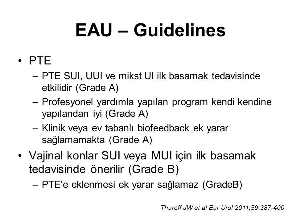 PTE –PTE SUI, UUI ve mikst UI ilk basamak tedavisinde etkilidir (Grade A) –Profesyonel yardımla yapılan program kendi kendine yapılandan iyi (Grade A)