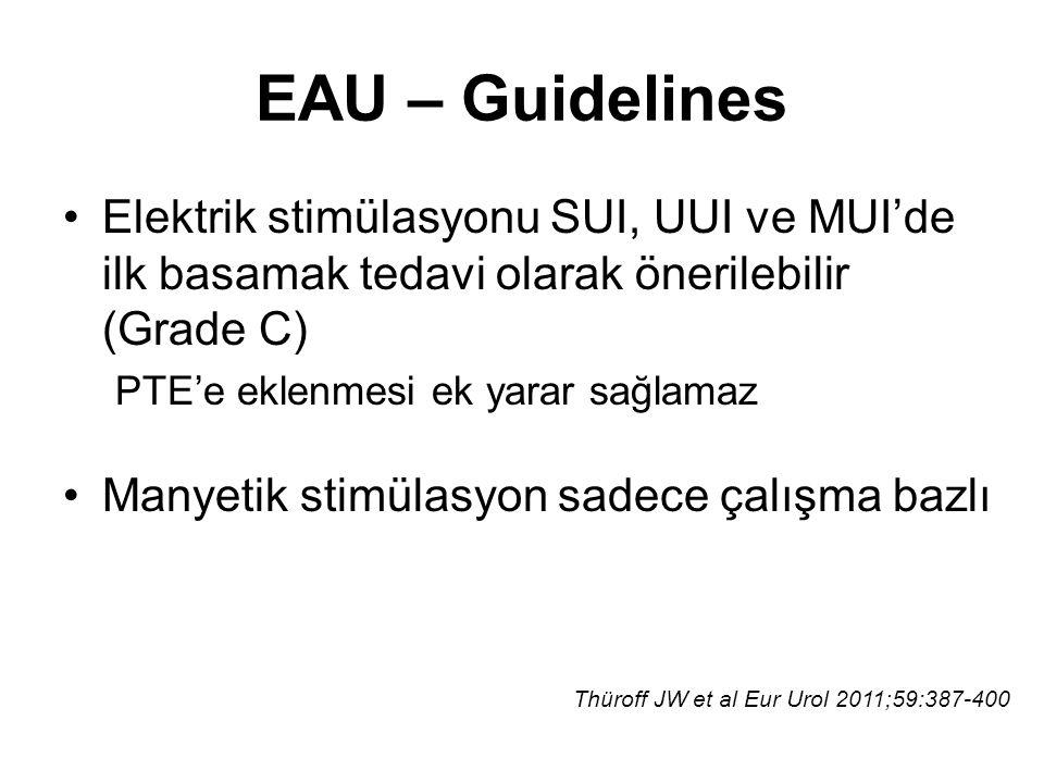 Elektrik stimülasyonu SUI, UUI ve MUI'de ilk basamak tedavi olarak önerilebilir (Grade C) PTE'e eklenmesi ek yarar sağlamaz Manyetik stimülasyon sadec