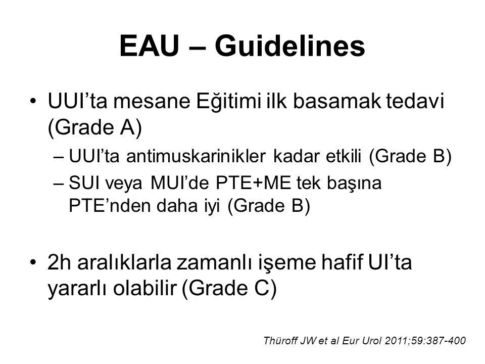 UUI'ta mesane Eğitimi ilk basamak tedavi (Grade A) –UUI'ta antimuskarinikler kadar etkili (Grade B) –SUI veya MUI'de PTE+ME tek başına PTE'nden daha i