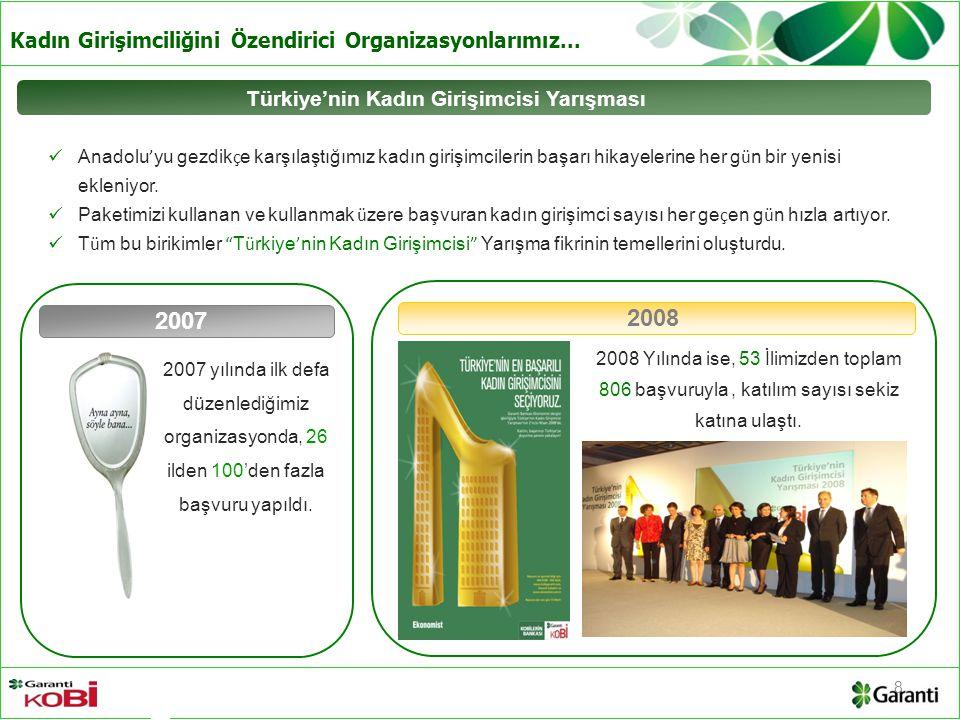 Kadın Girişimciliğini Özendirici Organizasyonlarımız...
