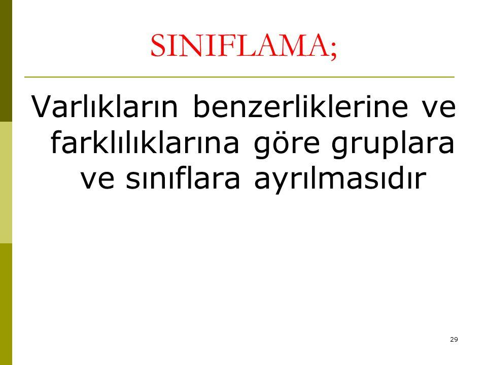 29 SINIFLAMA; Varlıkların benzerliklerine ve farklılıklarına göre gruplara ve sınıflara ayrılmasıdır