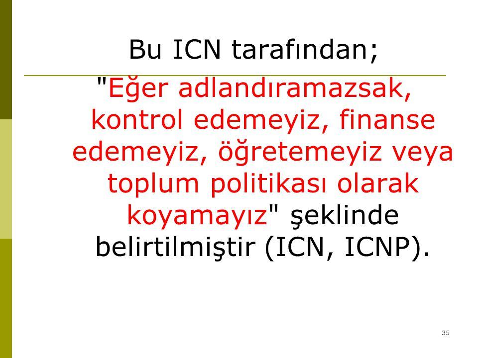 35 Bu ICN tarafından;