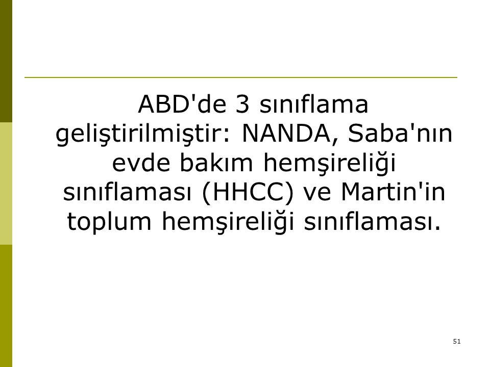 51 ABD'de 3 sınıflama geliştirilmiştir: NANDA, Saba'nın evde bakım hemşireliği sınıflaması (HHCC) ve Martin'in toplum hemşireliği sınıflaması.