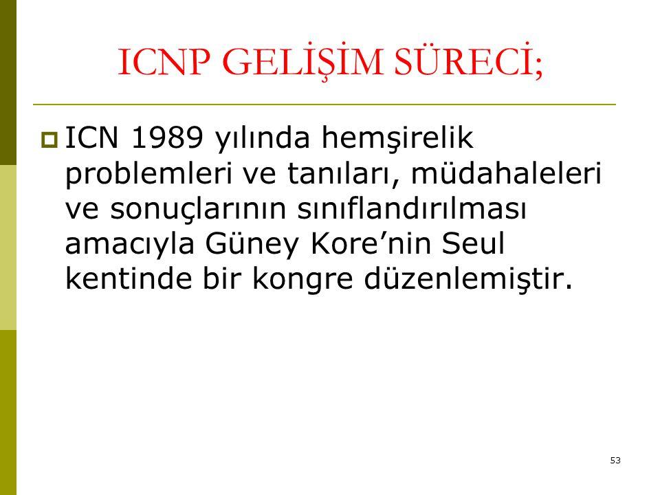 53 ICNP GELİŞİM SÜRECİ;  ICN 1989 yılında hemşirelik problemleri ve tanıları, müdahaleleri ve sonuçlarının sınıflandırılması amacıyla Güney Kore'nin