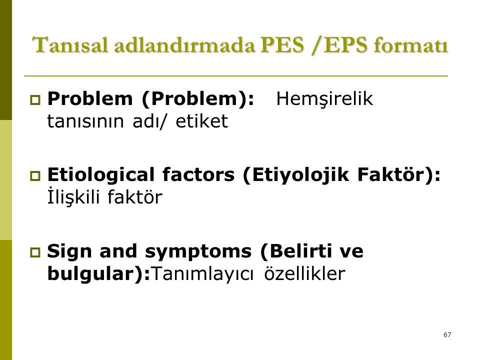 67 Tanısal adlandırmada PES /EPS formatı  Problem (Problem): Hemşirelik tanısının adı/ etiket  Etiological factors (Etiyolojik Faktör): İlişkili fak