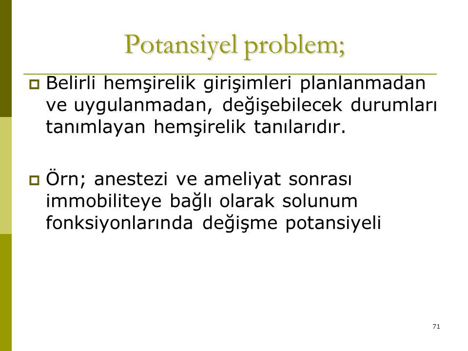 71 Potansiyel problem;  Belirli hemşirelik girişimleri planlanmadan ve uygulanmadan, değişebilecek durumları tanımlayan hemşirelik tanılarıdır.  Örn