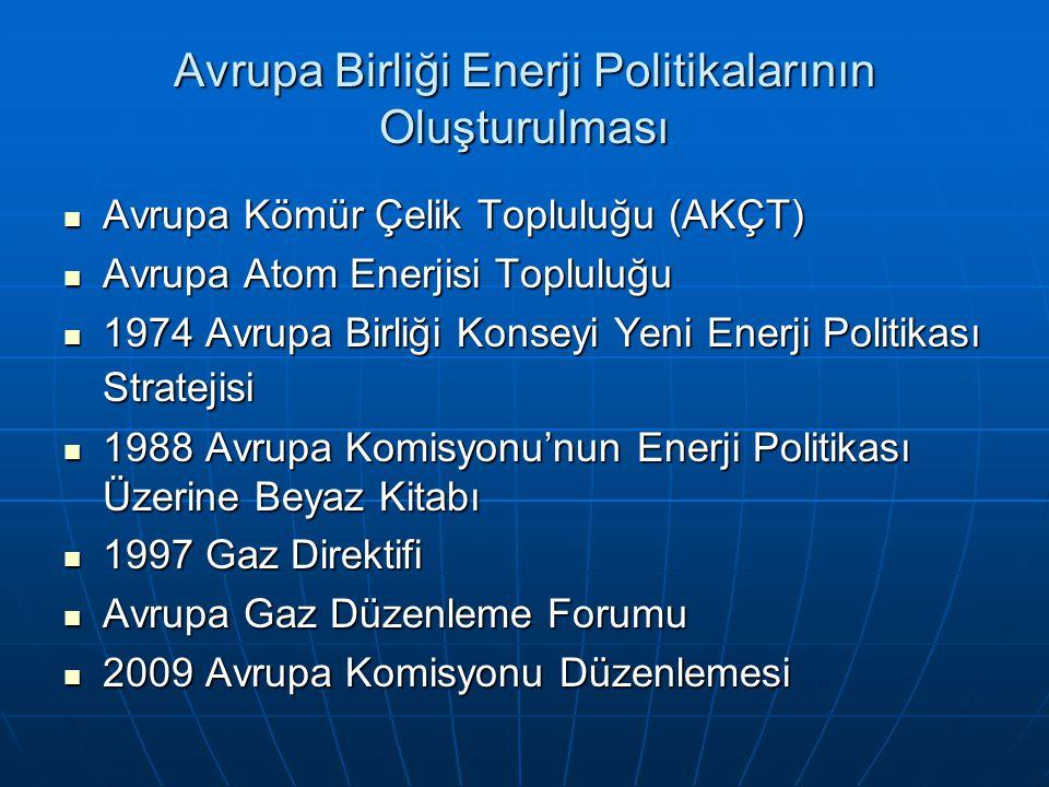 Avrupa Birliği Enerji Politikalarının Oluşturulması Avrupa Kömür Çelik Topluluğu (AKÇT) Avrupa Kömür Çelik Topluluğu (AKÇT) Avrupa Atom Enerjisi Toplu