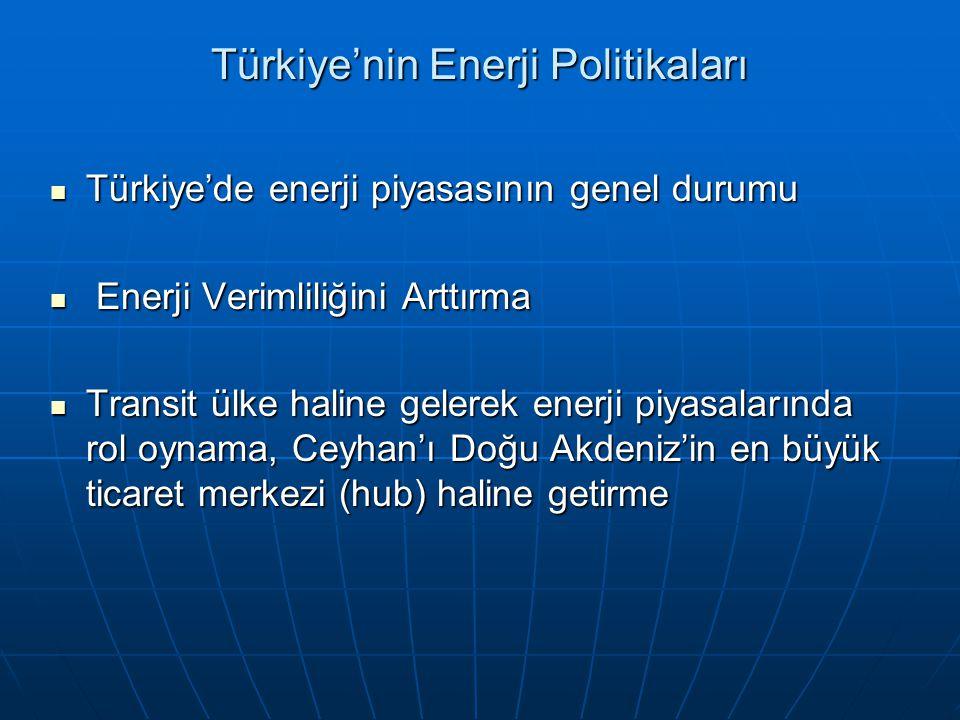 Türkiye'nin Enerji Politikaları Türkiye'de enerji piyasasının genel durumu Türkiye'de enerji piyasasının genel durumu Enerji Verimliliğini Arttırma En