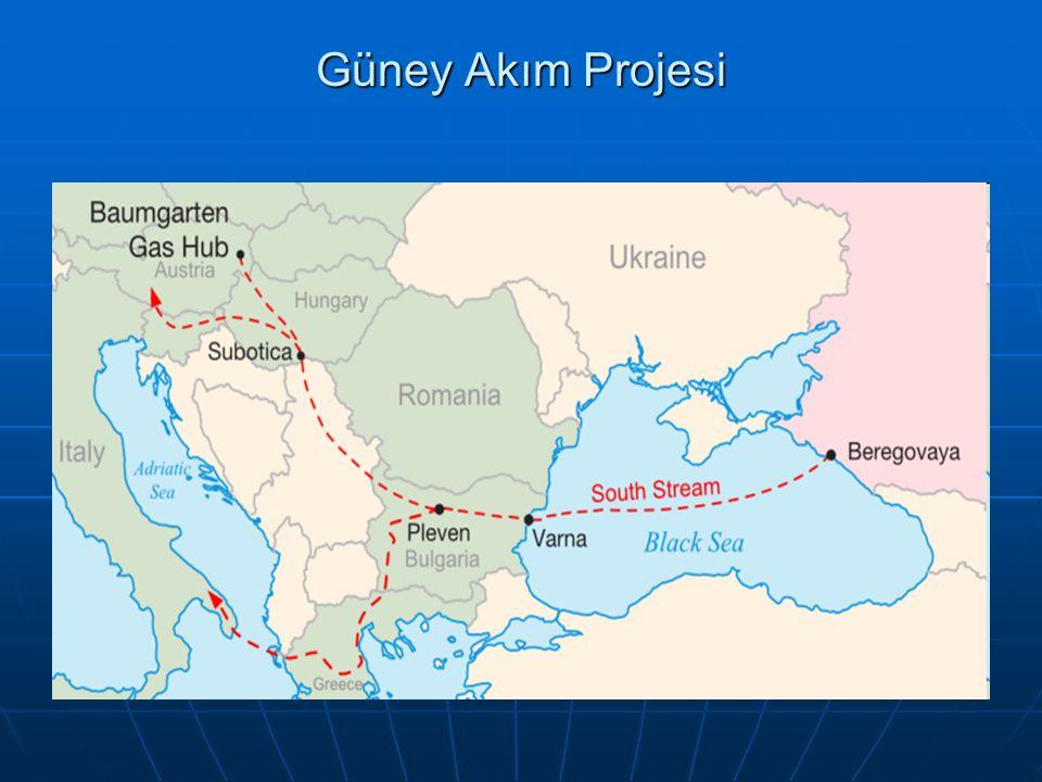 Güney Akım Projesi