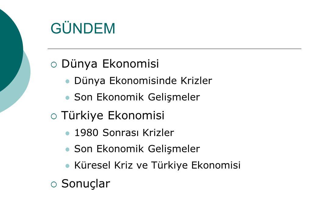 GÜNDEM  Dünya Ekonomisi Dünya Ekonomisinde Krizler Son Ekonomik Gelişmeler  Türkiye Ekonomisi 1980 Sonrası Krizler Son Ekonomik Gelişmeler Küresel K