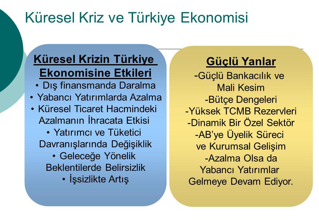 Küresel Kriz ve Türkiye Ekonomisi Küresel Krizin Türkiye Ekonomisine Etkileri Dış finansmanda Daralma Yabancı Yatırımlarda Azalma Küresel Ticaret Hacm