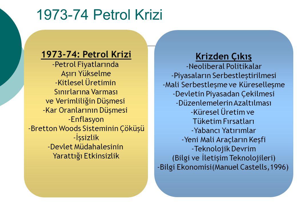 1973-74 Petrol Krizi 1973-74: Petrol Krizi -Petrol Fiyatlarında Aşırı Yükselme -Kitlesel Üretimin Sınırlarına Varması ve Verimliliğin Düşmesi -Kar Ora