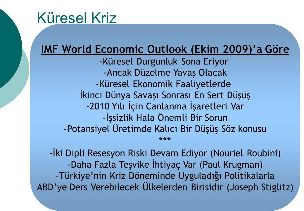Küresel Kriz IMF World Economic Outlook (Ekim 2009)'a Göre -Küresel Durgunluk Sona Eriyor -Ancak Düzelme Yavaş Olacak -Küresel Ekonomik Faaliyetlerde