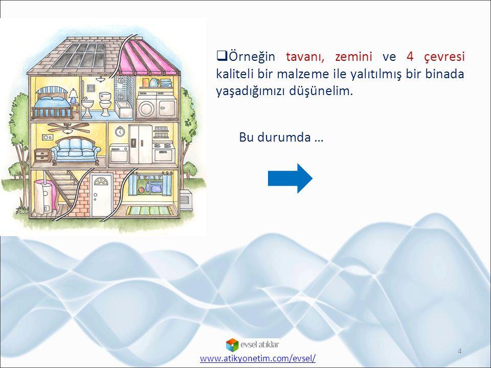  Örneğin tavanı, zemini ve 4 çevresi kaliteli bir malzeme ile yalıtılmış bir binada yaşadığımızı düşünelim. 4 Bu durumda … www.atikyonetim.com/evsel/