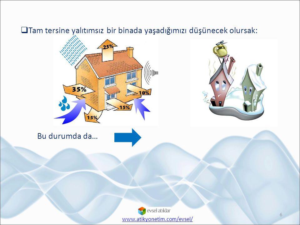  Tam tersine yalıtımsız bir binada yaşadığımızı düşünecek olursak: 6 Bu durumda da… www.atikyonetim.com/evsel/