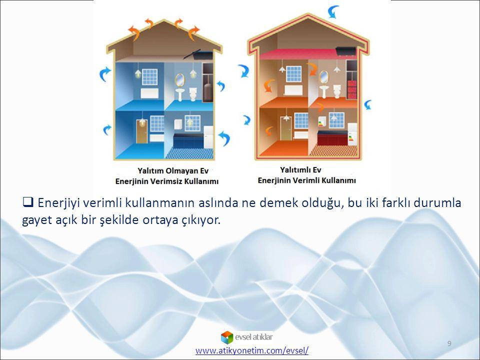 9  Enerjiyi verimli kullanmanın aslında ne demek olduğu, bu iki farklı durumla gayet açık bir şekilde ortaya çıkıyor. www.atikyonetim.com/evsel/
