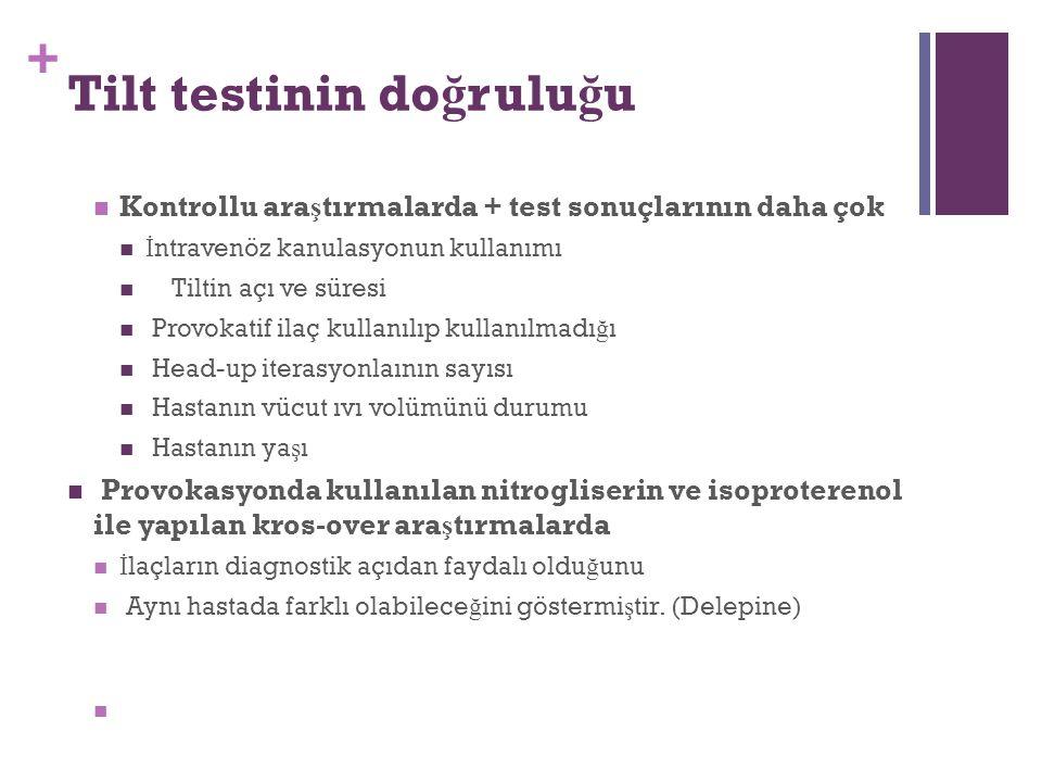 + Tilt testinin do ğ rulu ğ u Kontrollu ara ş tırmalarda + test sonuçlarının daha çok İ ntravenöz kanulasyonun kullanımı Tiltin açı ve süresi Provokat