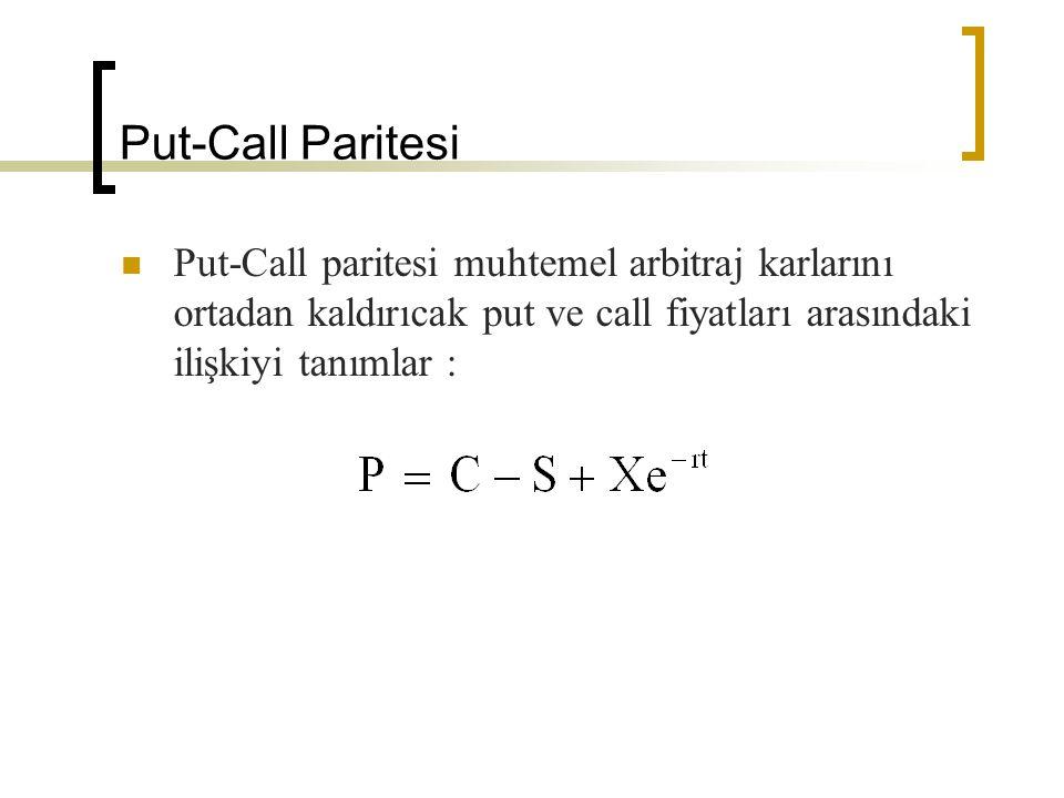 Put-Call Paritesi Put-Call paritesi muhtemel arbitraj karlarını ortadan kaldırıcak put ve call fiyatları arasındaki ilişkiyi tanımlar :