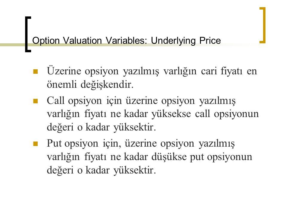 Option Valuation Variables: Underlying Price Üzerine opsiyon yazılmış varlığın cari fiyatı en önemli değişkendir. Call opsiyon için üzerine opsiyon ya