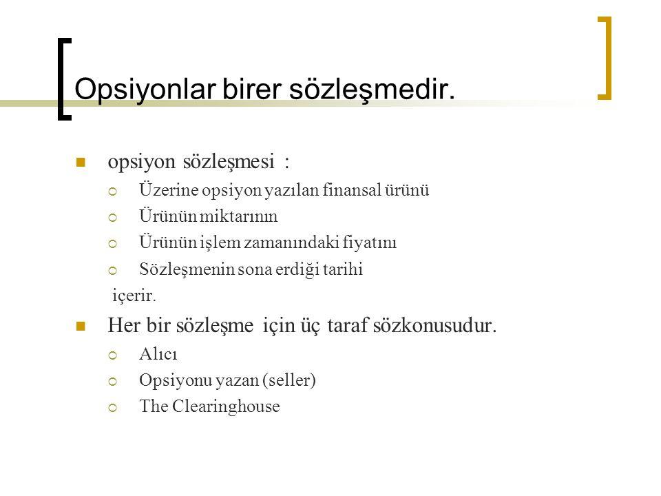 Opsiyonlar birer sözleşmedir. opsiyon sözleşmesi :  Üzerine opsiyon yazılan finansal ürünü  Ürünün miktarının  Ürünün işlem zamanındaki fiyatını 