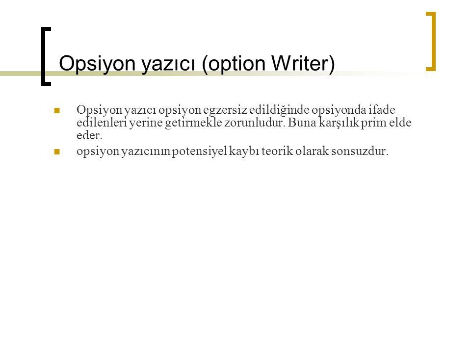 Opsiyon yazıcı (option Writer) Opsiyon yazıcı opsiyon egzersiz edildiğinde opsiyonda ifade edilenleri yerine getirmekle zorunludur. Buna karşılık prim