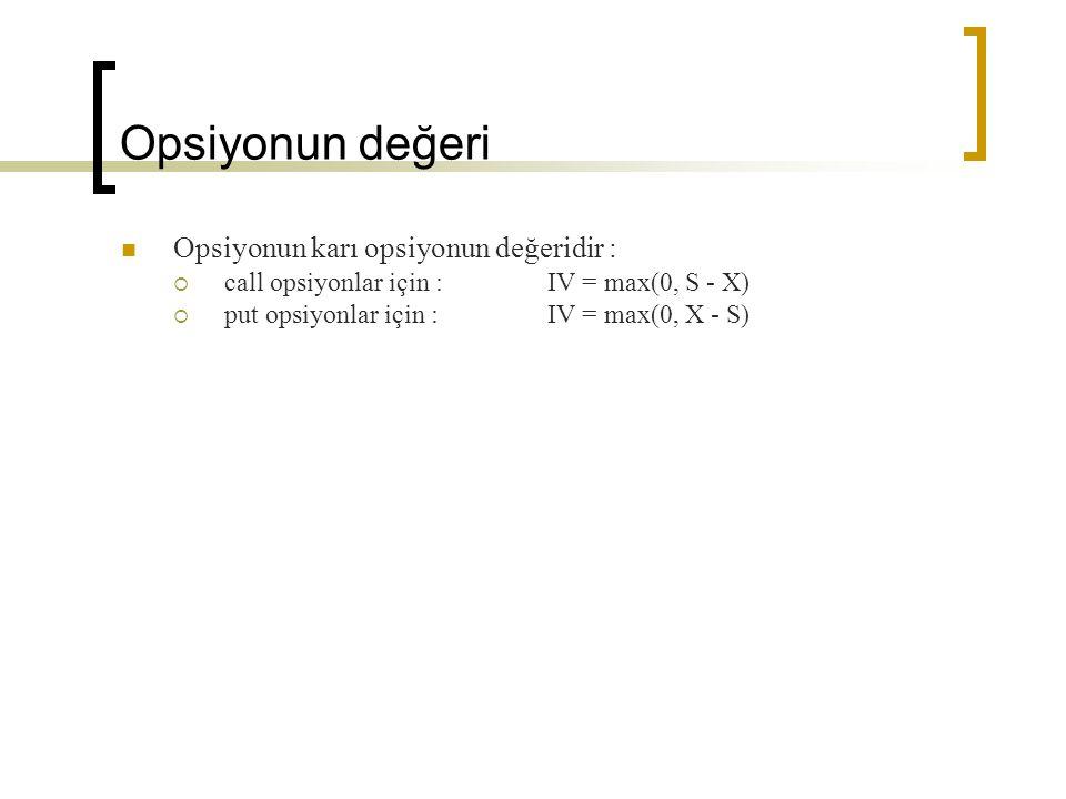 Opsiyonun değeri Opsiyonun karı opsiyonun değeridir :  call opsiyonlar için : IV = max(0, S - X)  put opsiyonlar için : IV = max(0, X - S)