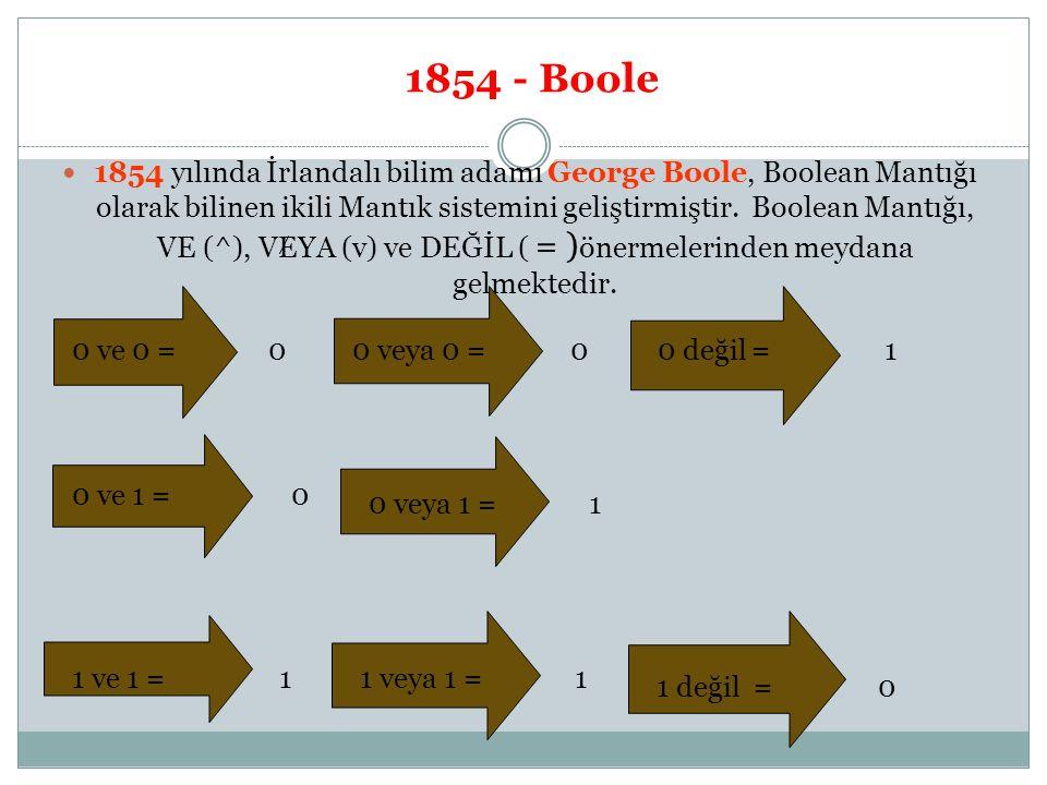 1854 - Boole 1854 yılında İrlandalı bilim adamı George Boole, Boolean Mantığı olarak bilinen ikili Mantık sistemini geliştirmiştir. Boolean Mantığı, V