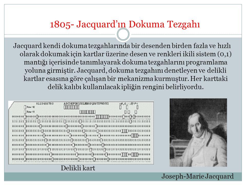 1805- Jacquard'ın Dokuma Tezgahı Jacquard kendi dokuma tezgahlarında bir desenden birden fazla ve hızlı olarak dokumak için kartlar üzerine desen ve r