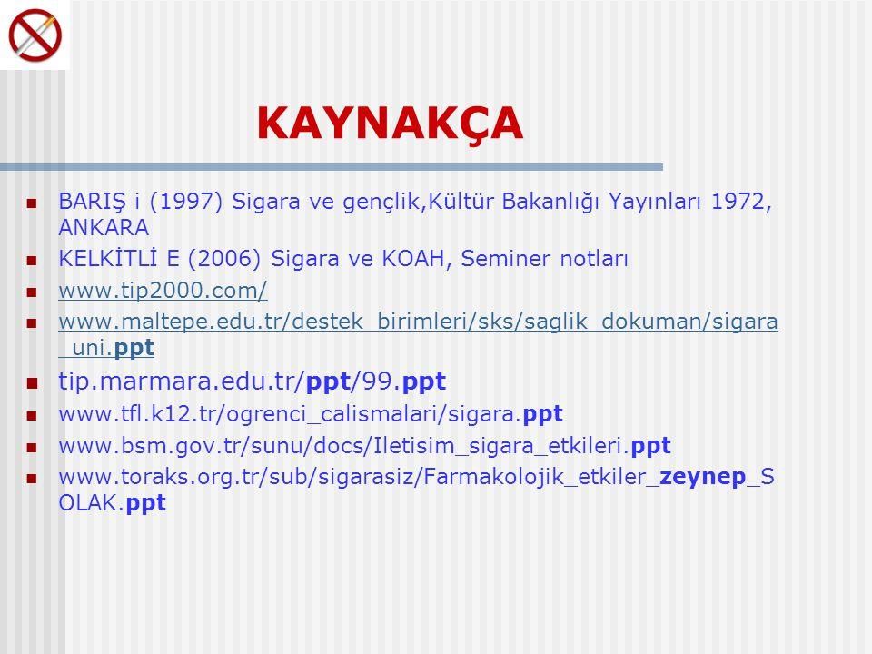 KAYNAKÇA BARIŞ i (1997) Sigara ve gençlik,Kültür Bakanlığı Yayınları 1972, ANKARA KELKİTLİ E (2006) Sigara ve KOAH, Seminer notları www.tip2000.com/ www.maltepe.edu.tr/destek_birimleri/sks/saglik_dokuman/sigara _uni.ppt www.maltepe.edu.tr/destek_birimleri/sks/saglik_dokuman/sigara _uni.ppt tip.marmara.edu.tr/ppt/99.ppt www.tfl.k12.tr/ogrenci_calismalari/sigara.ppt www.bsm.gov.tr/sunu/docs/Iletisim_sigara_etkileri.ppt www.toraks.org.tr/sub/sigarasiz/Farmakolojik_etkiler_zeynep_S OLAK.ppt