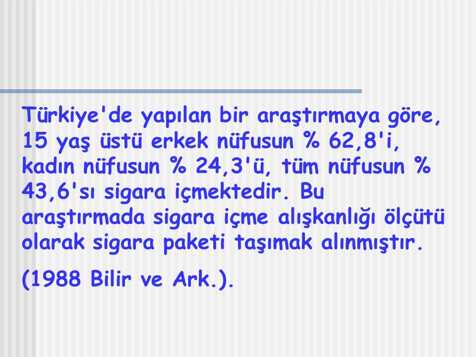 Türkiye de yapılan bir araştırmaya göre, 15 yaş üstü erkek nüfusun % 62,8 i, kadın nüfusun % 24,3 ü, tüm nüfusun % 43,6 sı sigara içmektedir.