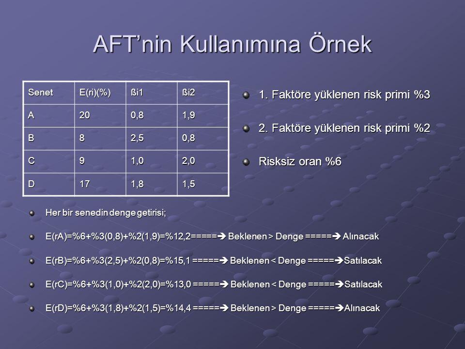 AFT'nin Kullanımına Örnek SenetE(ri)(%)ßi1ßi2 A200,81,9 B82,50,8 C91,02,0 D171,81,5 1. Faktöre yüklenen risk primi %3 2. Faktöre yüklenen risk primi %