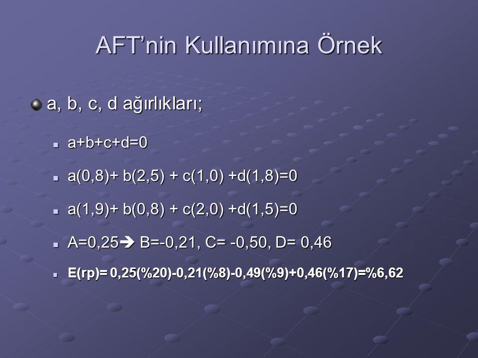 AFT'nin Kullanımına Örnek a, b, c, d ağırlıkları; a+b+c+d=0 a+b+c+d=0 a(0,8)+ b(2,5) + c(1,0) +d(1,8)=0 a(0,8)+ b(2,5) + c(1,0) +d(1,8)=0 a(1,9)+ b(0,