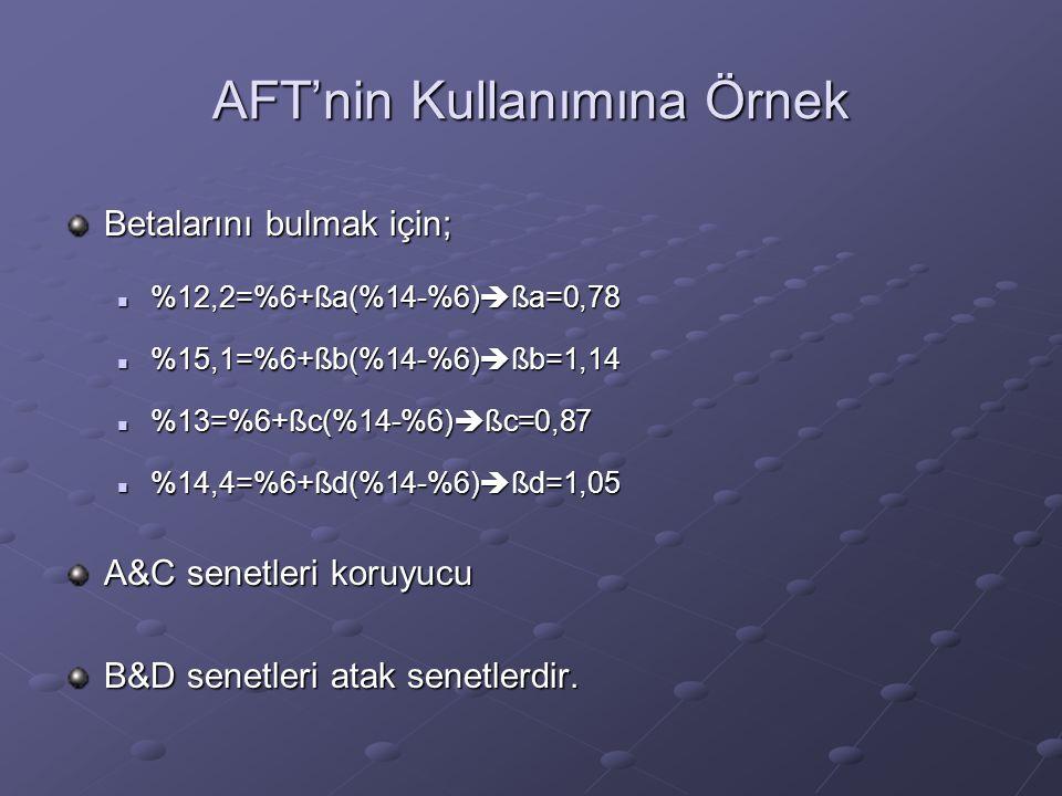 AFT'nin Kullanımına Örnek Betalarını bulmak için; %12,2=%6+ßa(%14-%6)  ßa=0,78 %12,2=%6+ßa(%14-%6)  ßa=0,78 %15,1=%6+ßb(%14-%6)  ßb=1,14 %15,1=%6+ß